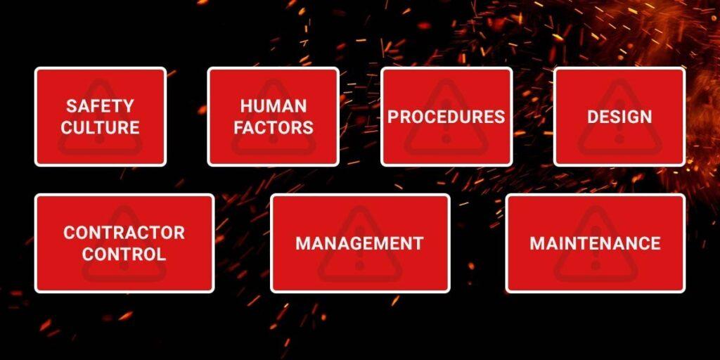 NCPM-Blog-Process-Safety-Management-Image1